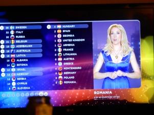 Eurovision points